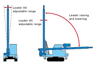 High-precision construction