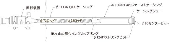 CXドリル 削孔