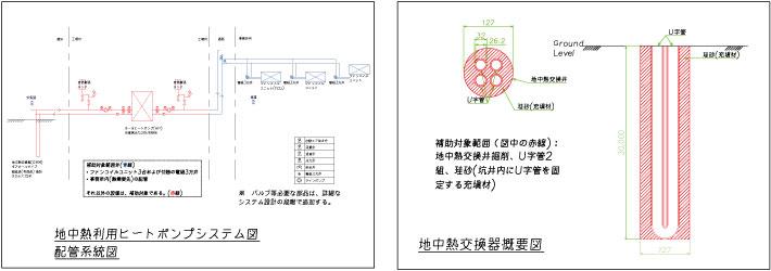 地中熱システムの設計図