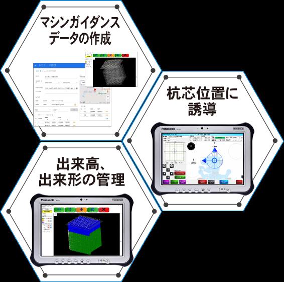 マシンガイダンスデータの作成、杭芯位置に誘導、出来高、出来形の管理