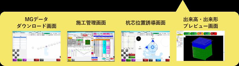 MGデータダウンロード画面、施工管理画面、杭芯位置誘導画面、出来高・出来形プレビュー画面