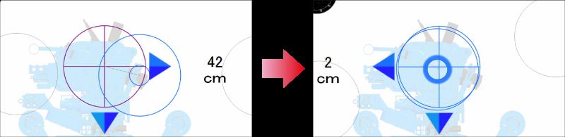 目標位置に近づくと「m」、「cm」と単位を変え、目標位置が許容誤差範囲内に到達すると表示円の色を変えてお知らせします。