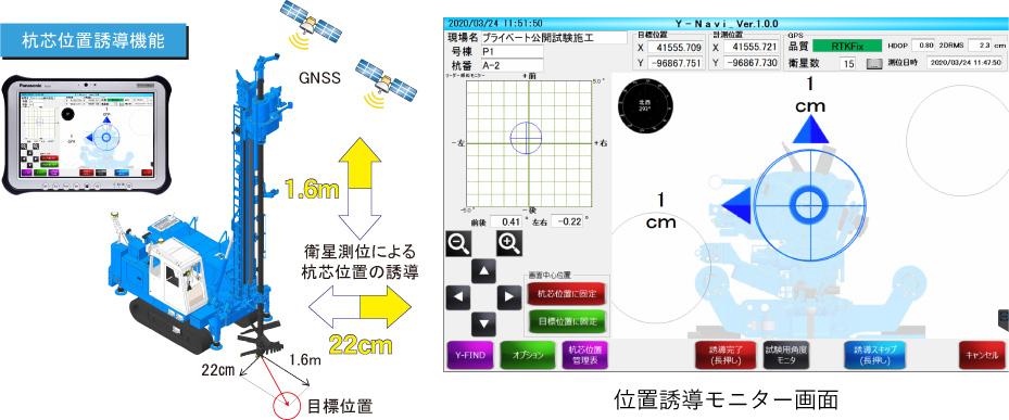 Y-Navi 杭芯位置誘導システム